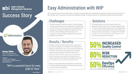 Easy Administration with WIP