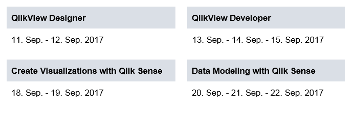 Qlik Schulungen September