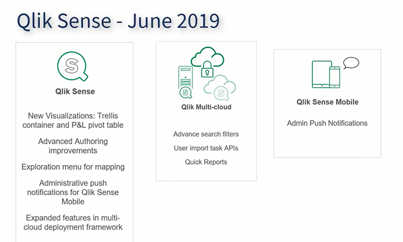 Qlik Sense June 2019 now available! | News | Informatec